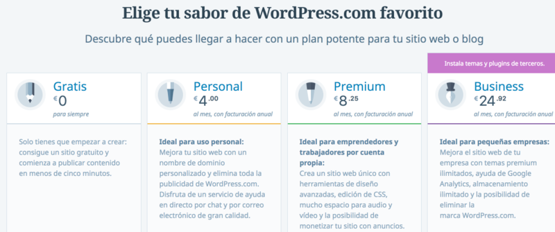 Diferencias entre WordPress.org y WordPress.com (con infografía)