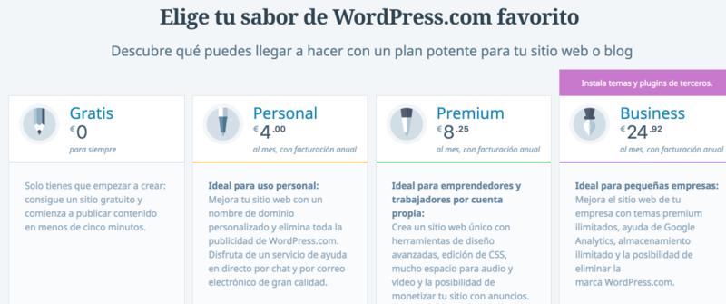 Diferencias entre WordPress.org y WordPress.com (con infografía)