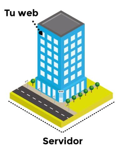 El hosting compartido es el más común de los hosting para WordPress.