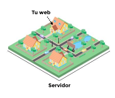Un servidor privado virtual te permite aislarte de tus vecinos.