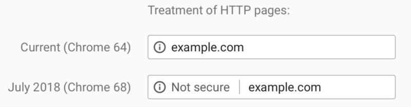 cambio en Chrome para mostrar ausencia de https