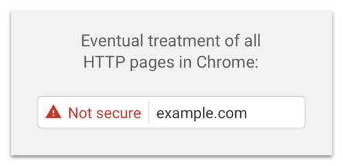 Futuro aviso que presentará una web sin certificado SSL.