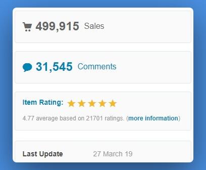 datos de la plantilla Avada la más vendida en Envato market