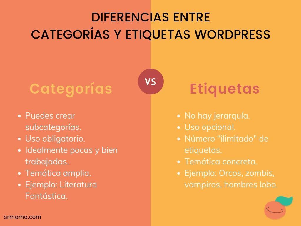 diferencia entre etiquetas y categorías WordPress
